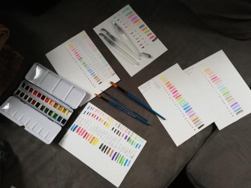 Kommunikation und kreative Gestaltung Teil II, Bedeutung Farben